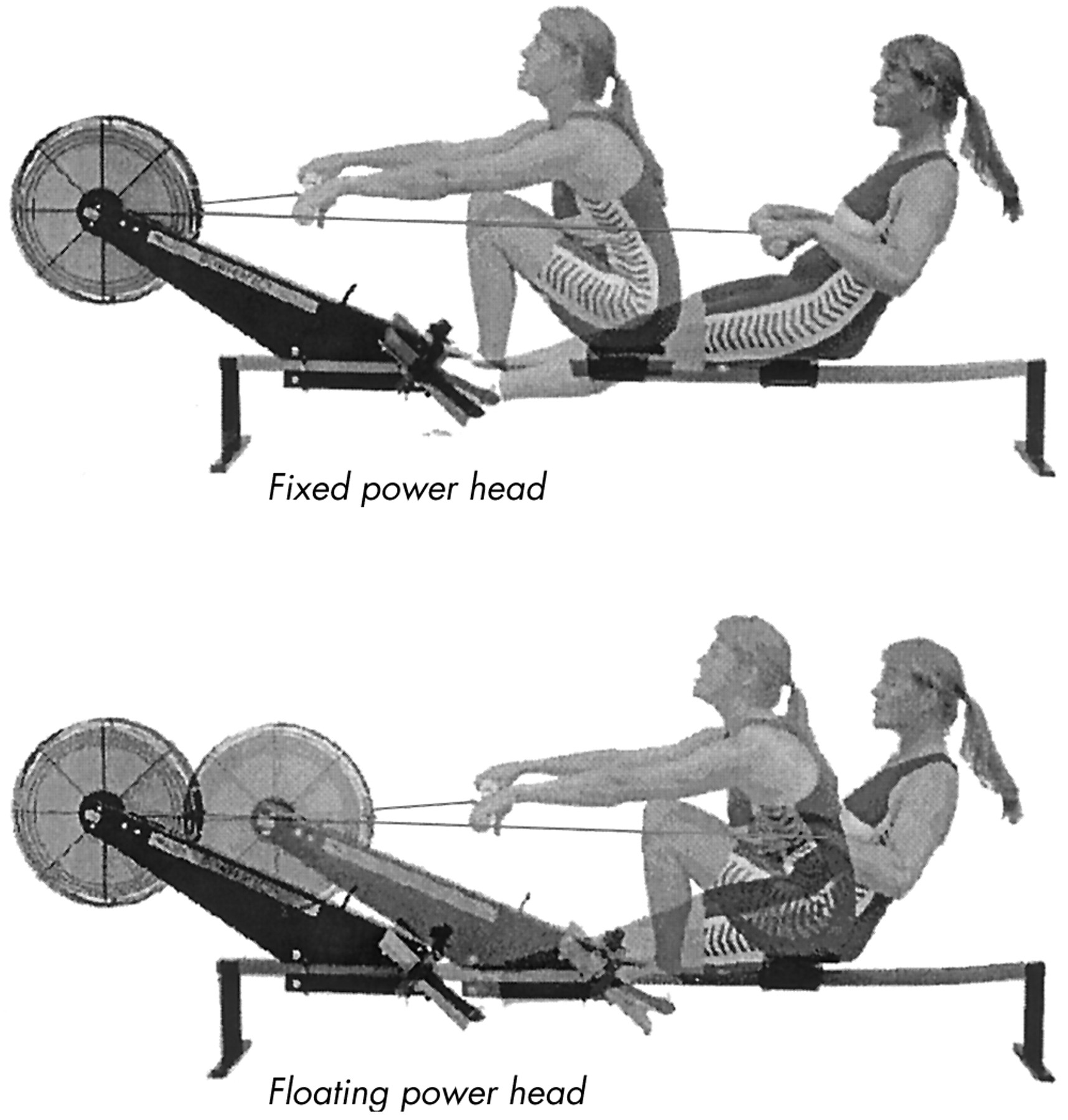 An Ergonomic Comparison Of Rowing Machine Designs