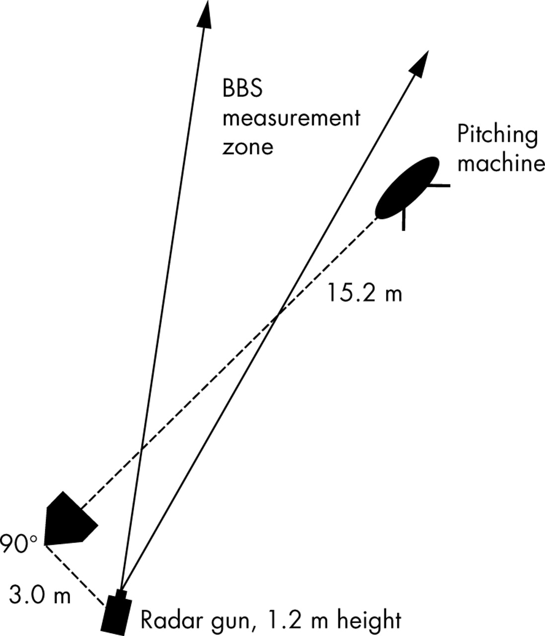 A controlled study on batted ball speed and available pitcher download figure pooptronica Gallery