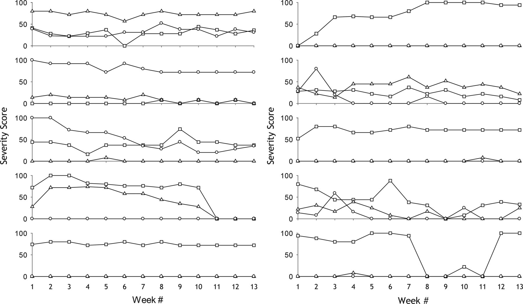 development and validation of a new method for the registration of overuse injuries in sports