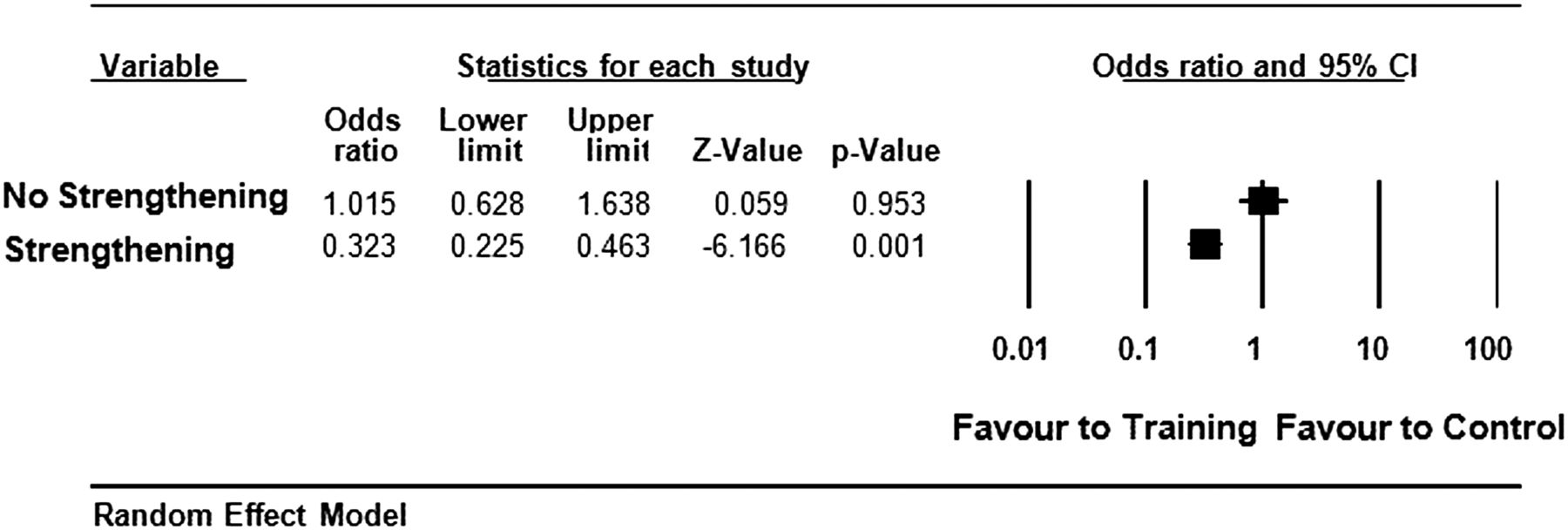 an analysis of the description of acl injuries Objective to compare, in young active adults with an acute anterior cruciate ligament (acl) tear, the mid-term (five year) patient reported and radiographic outcomes.