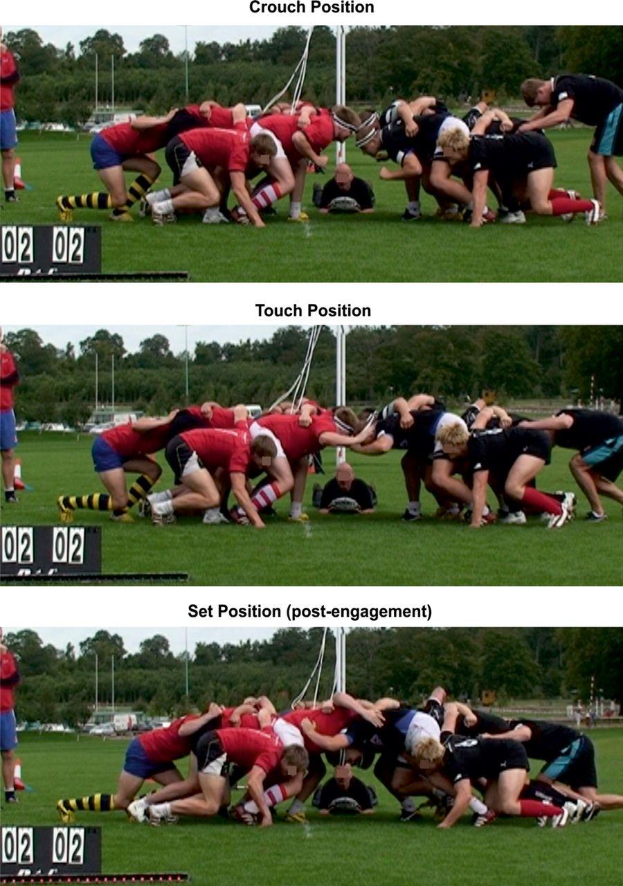 rugby scrum biomechanics Case study: what does biomechanics feed into the rugby scrum / preatoni, ezio cazzola, dario stokes, keith england, michael trewartha, grant.