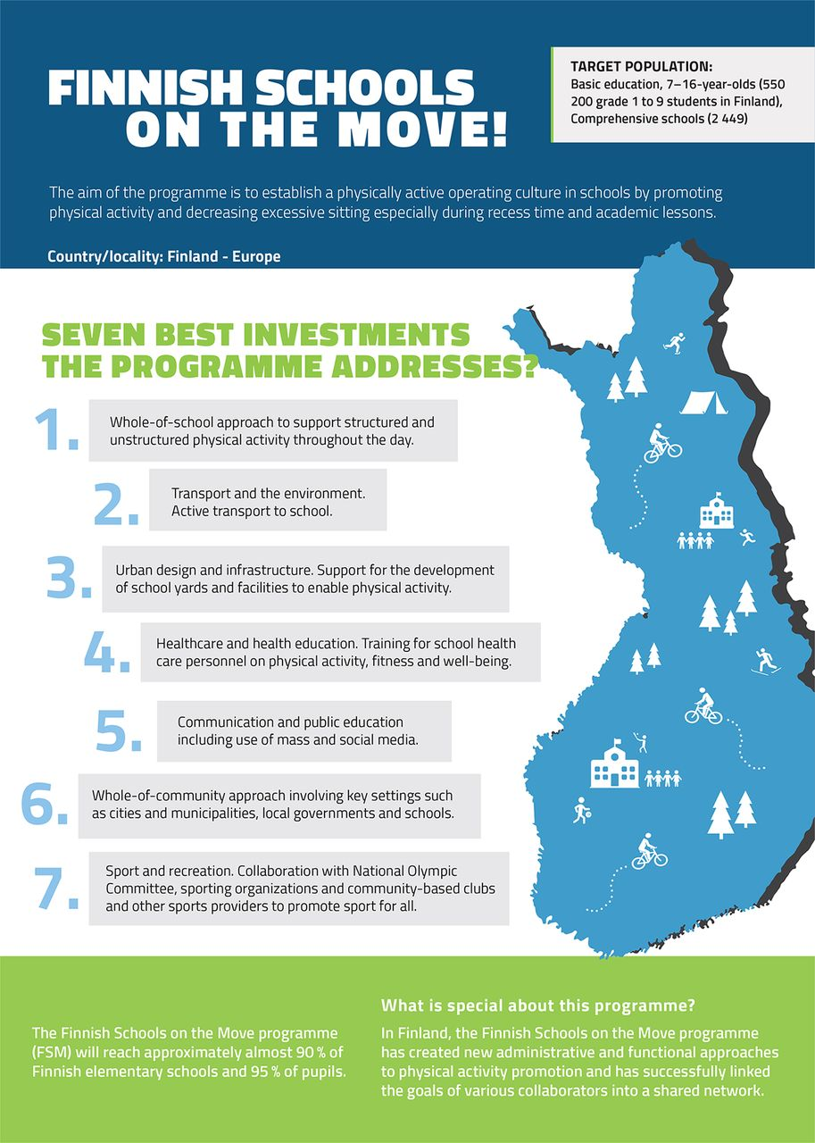 Bright Spots Physical Activity Investments That Work The Finnish