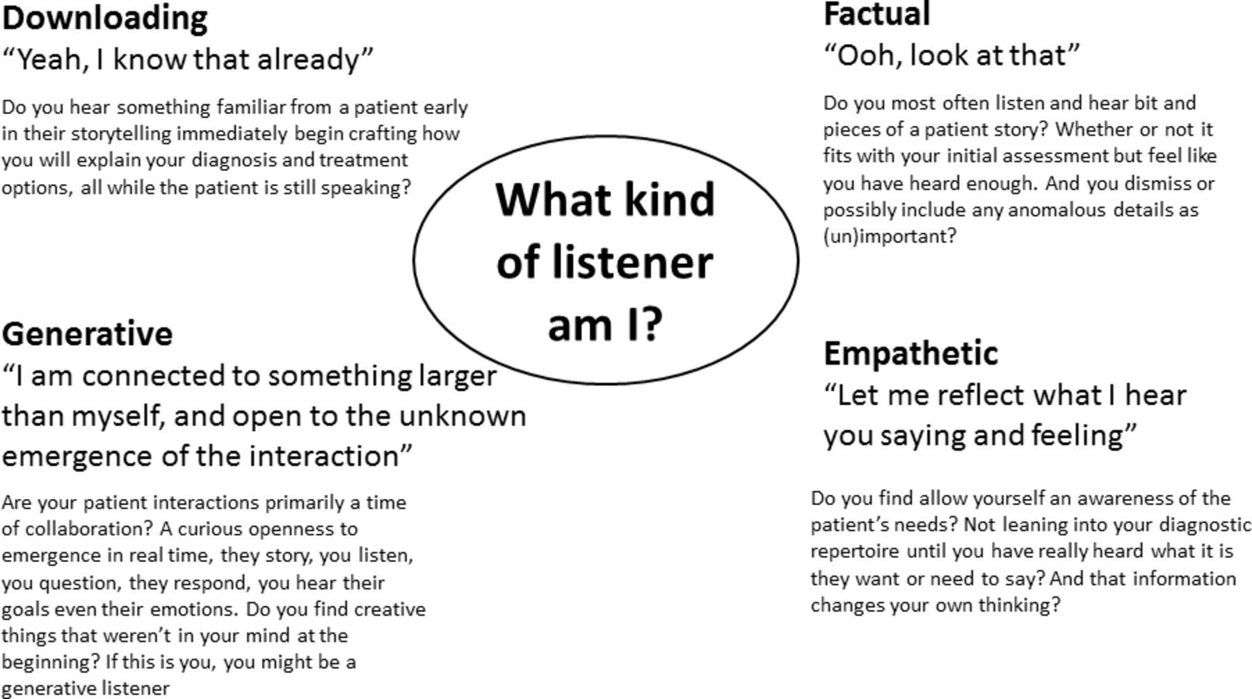 """First, do """"nothing""""… and listen 