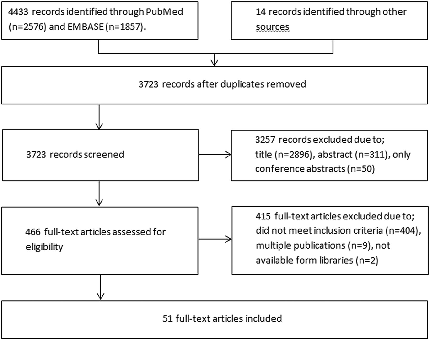 Blood pressure and hypertension in athletes a systematic review results geenschuldenfo Images