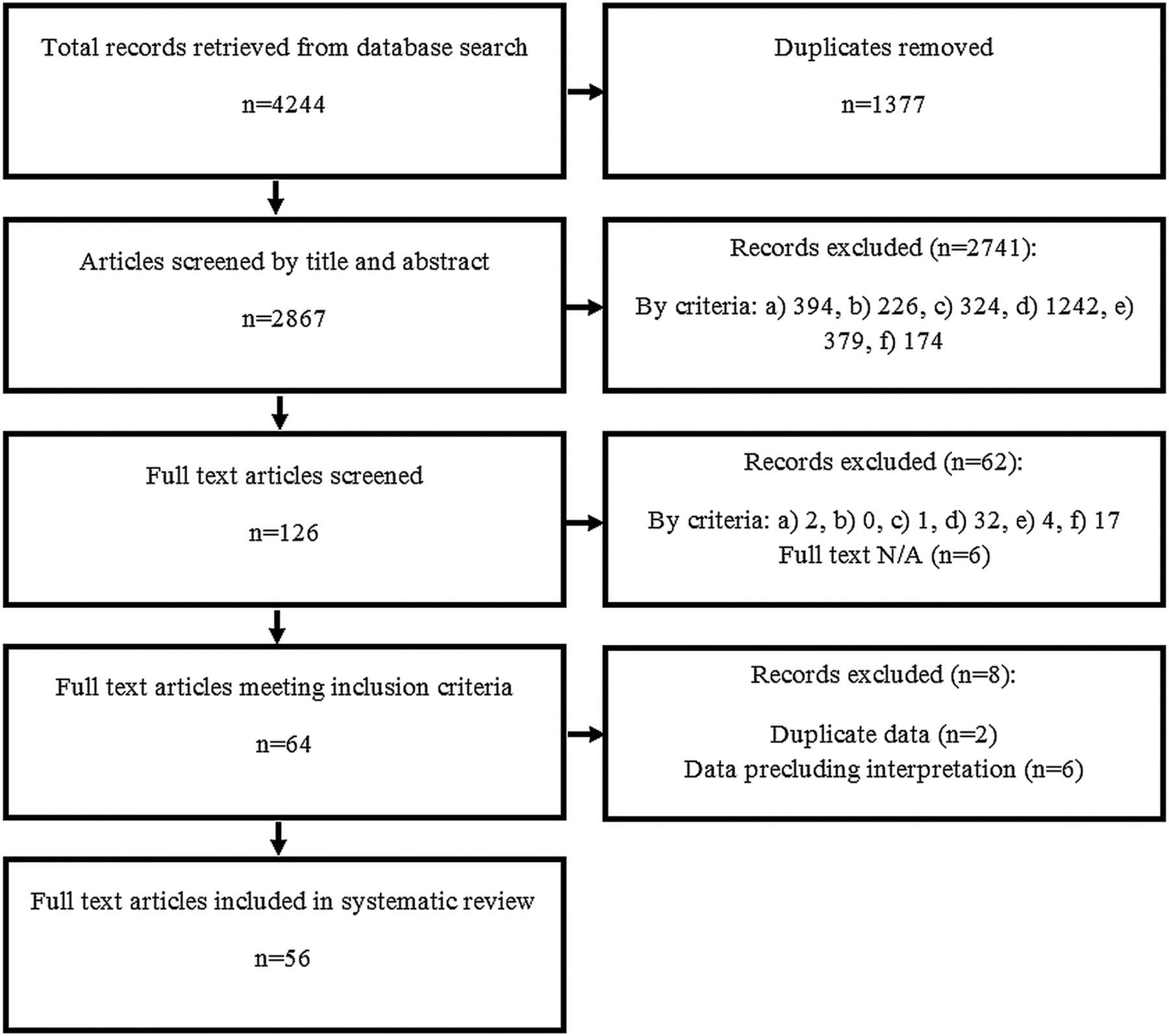 Monitoring The Athlete Training Response Subjective Self Reported