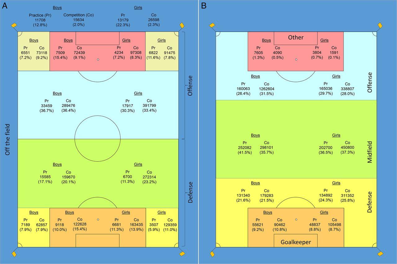 Soccer By Cfeingold1 Western Pro Plow Wiring Diagram Black & Decker ...