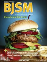 British Journal of Sports Medicine: 45 (15)