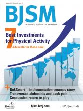 British Journal of Sports Medicine: 46 (10)