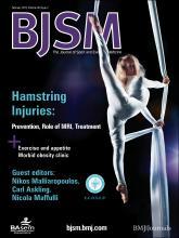 British Journal of Sports Medicine: 46 (2)