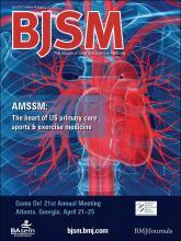 British Journal of Sports Medicine: 46 (5)