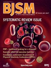 British Journal of Sports Medicine: 48 (12)