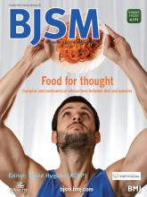 British Journal of Sports Medicine: 48 (20)