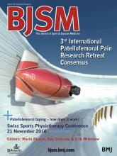 British Journal of Sports Medicine: 48 (6)