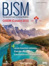 British Journal of Sports Medicine: 49 (2)