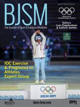 British Journal of Sports Medicine: 50 (10)