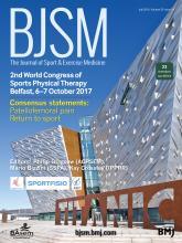 British Journal of Sports Medicine: 50 (14)