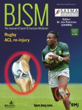 British Journal of Sports Medicine: 50 (15)