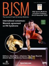 British Journal of Sports Medicine: 50 (19)