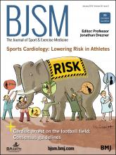 British Journal of Sports Medicine: 50 (2)