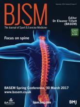 British Journal of Sports Medicine: 50 (21)