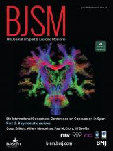 British Journal of Sports Medicine: 51 (12)