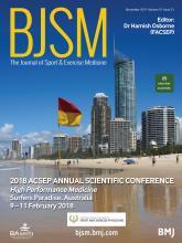 British Journal of Sports Medicine: 51 (21)