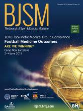 British Journal of Sports Medicine: 51 (24)