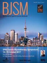 British Journal of Sports Medicine: 51 (5)
