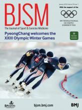 British Journal of Sports Medicine: 52 (1)