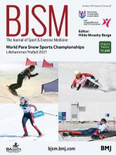 British Journal of Sports Medicine: 53 (20)