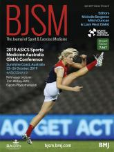 British Journal of Sports Medicine: 53 (8)