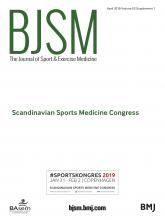 British Journal of Sports Medicine: 53 (Suppl 1)