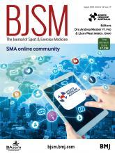 British Journal of Sports Medicine: 54 (15)
