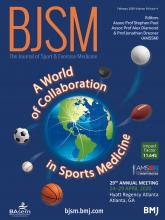 British Journal of Sports Medicine: 54 (4)