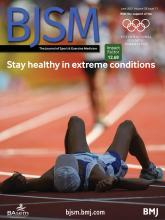 British Journal of Sports Medicine: 55 (11)